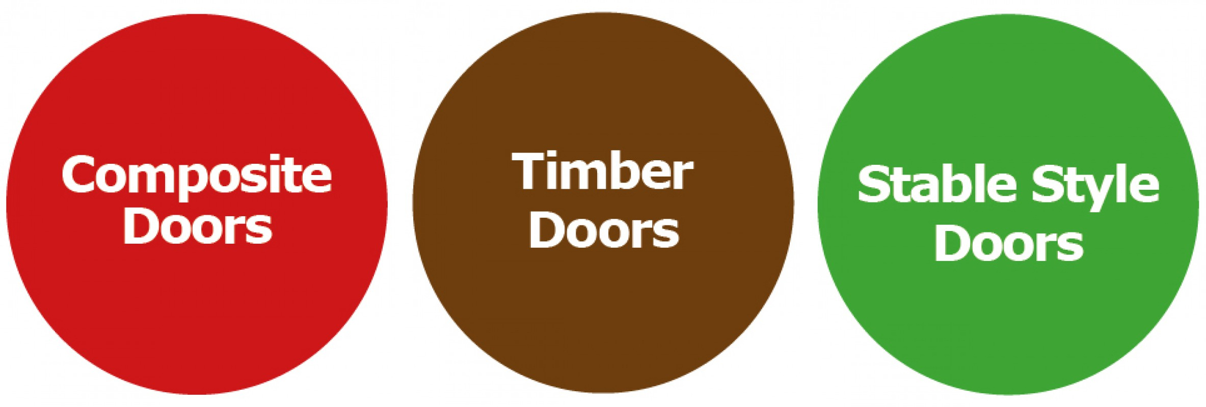 composite, timber and stable doors