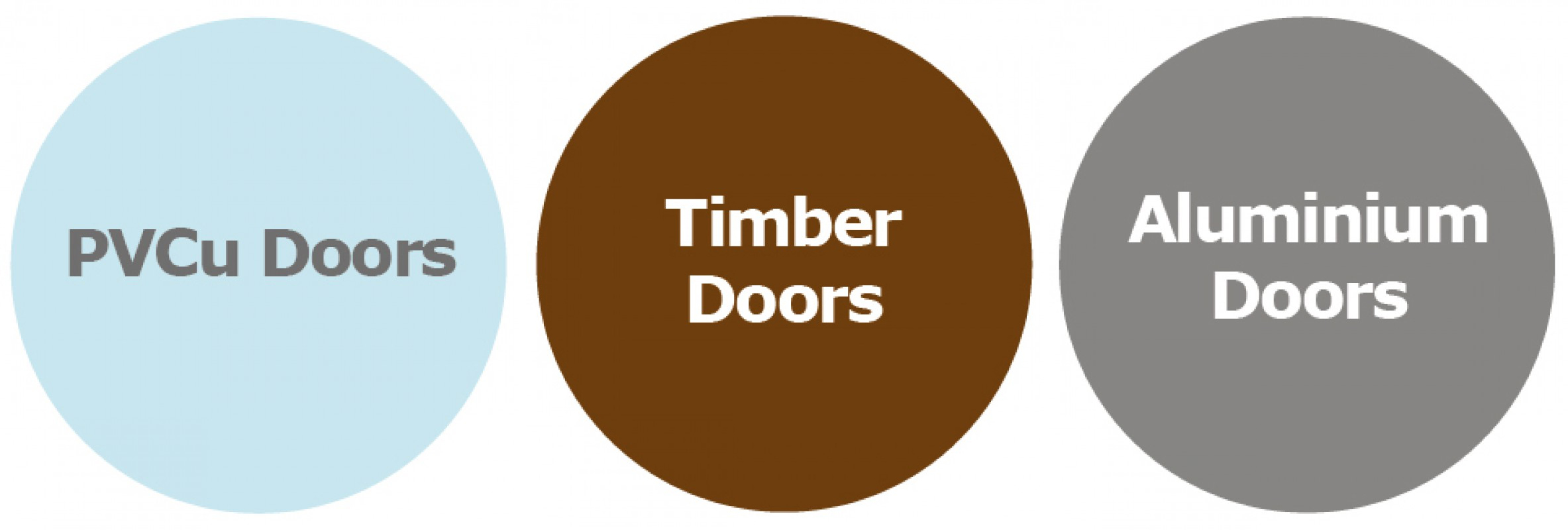 pvcu timber and aluminium doors
